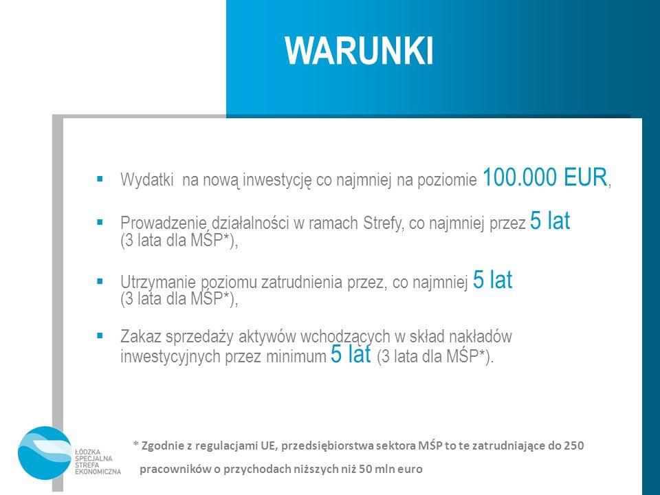 WARUNKI Wydatki na nową inwestycję co najmniej na poziomie 100.000 EUR, Prowadzenie działalności w ramach Strefy, co najmniej przez 5 lat (3 lata dla