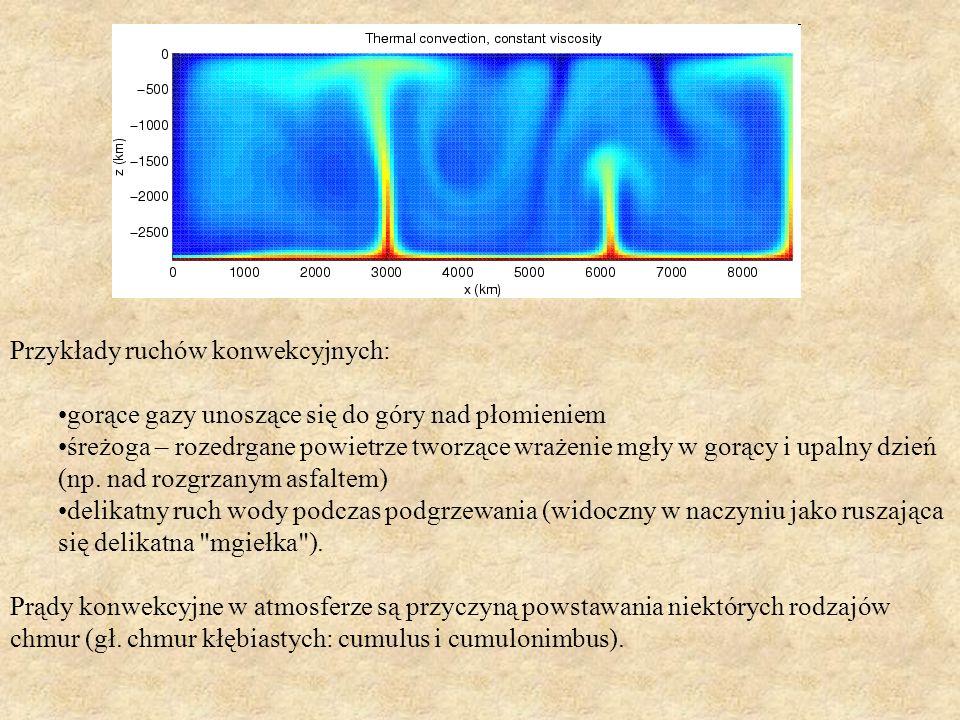 Konwekcja Konwekcja - proces przenoszenia ciepła wynikający z ruchu materii, np. rozgrzanego powietrza, wody, piasku itp Przez konwekcję rozumie się r