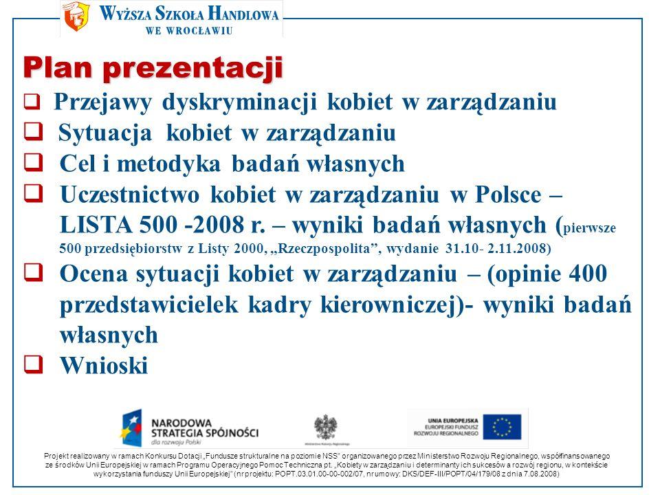 Plan prezentacji Przejawy dyskryminacji kobiet w zarządzaniu Sytuacja kobiet w zarządzaniu Cel i metodyka badań własnych Uczestnictwo kobiet w zarządz