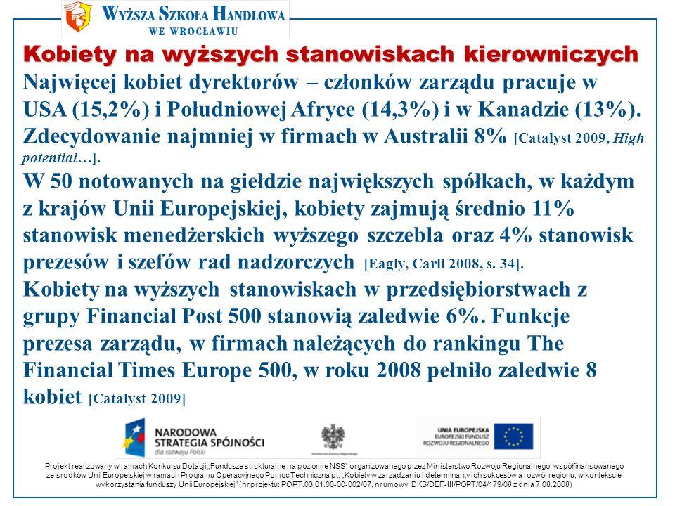 Uczestnictwo kobiet w zarządach najlepszych spółek w Polsce - LISTA 500- 2008r.