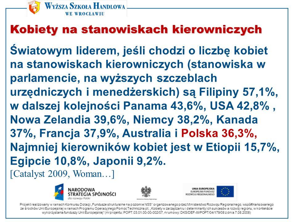 Uczestnictwo kobiet w zarządach najlepszych spółek w Polsce LISTA 500, 2008r.