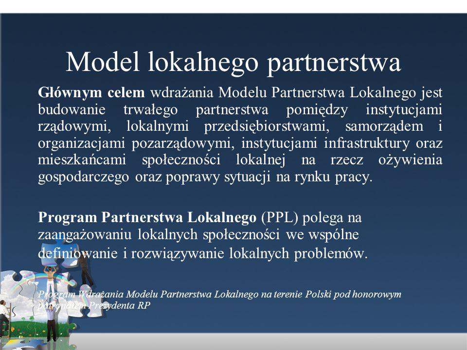 Model lokalnego partnerstwa Głównym celem wdrażania Modelu Partnerstwa Lokalnego jest budowanie trwałego partnerstwa pomiędzy instytucjami rządowymi,