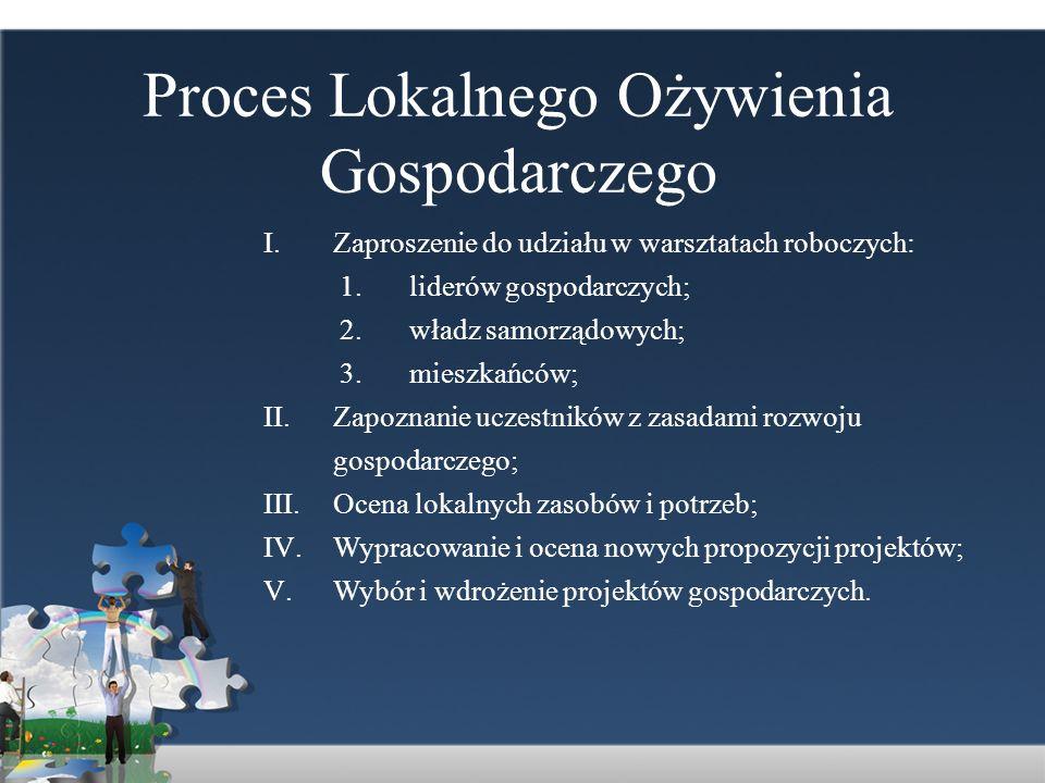 Proces Lokalnego Ożywienia Gospodarczego I.Zaproszenie do udziału w warsztatach roboczych: 1.liderów gospodarczych; 2.władz samorządowych; 3.mieszkańc