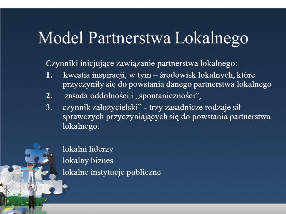 Model Partnerstwa Lokalnego Czynniki inicjujące zawiązanie partnerstwa lokalnego: 1. kwestia inspiracji, w tym – środowisk lokalnych, które przyczynił