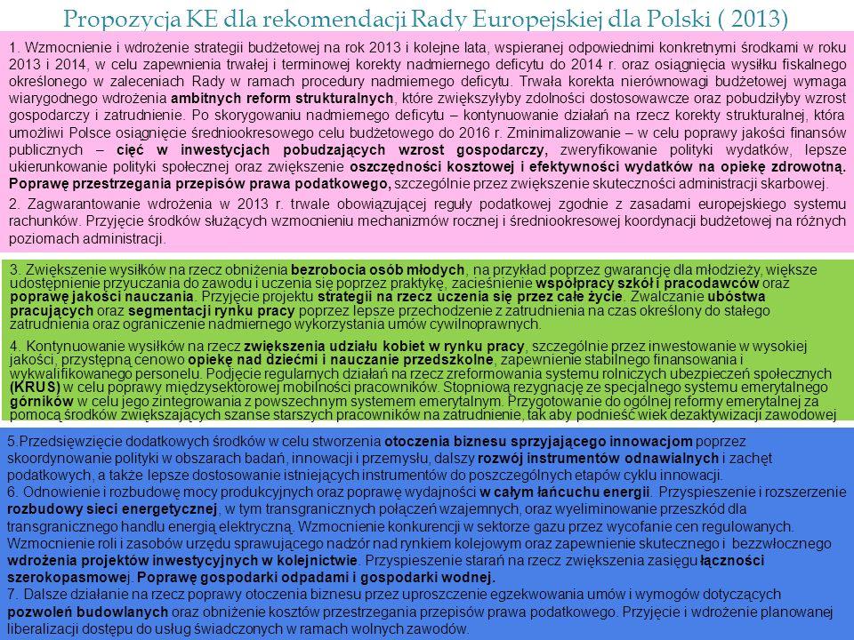 Propozycja KE dla rekomendacji Rady Europejskiej dla Polski ( 2013) 1. Wzmocnienie i wdrożenie strategii budżetowej na rok 2013 i kolejne lata, wspier