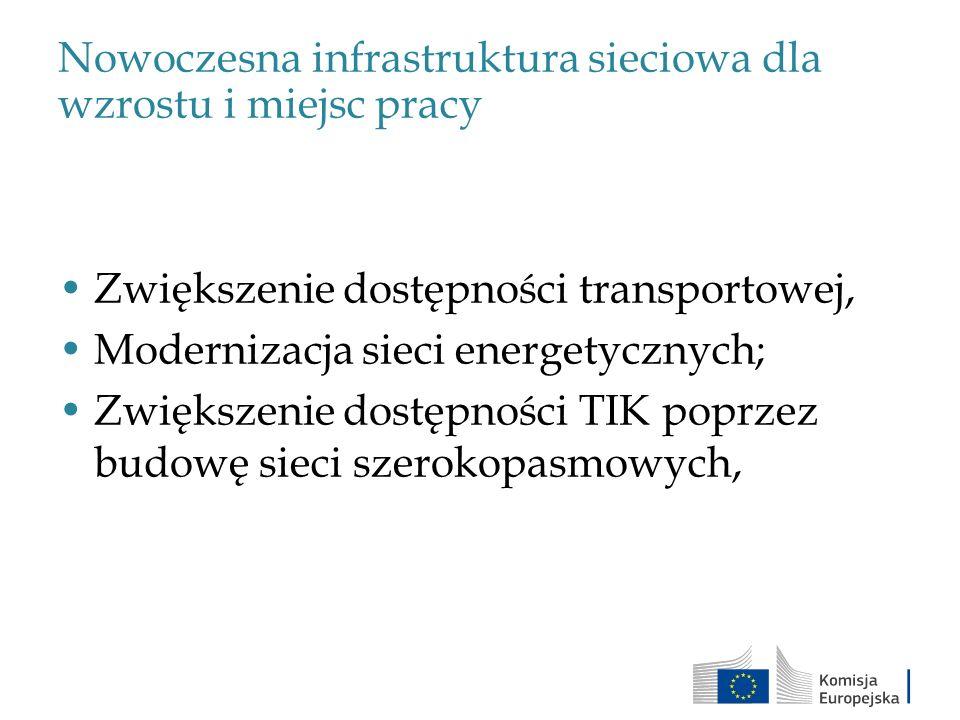 Nowoczesna infrastruktura sieciowa dla wzrostu i miejsc pracy Zwiększenie dostępności transportowej, Modernizacja sieci energetycznych; Zwiększenie do