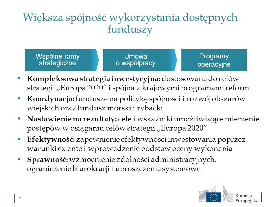 7 Większa spójność wykorzystania dostępnych funduszy Kompleksowa strategia inwestycyjna: dostosowana do celów strategii Europa 2020 i spójna z krajowy