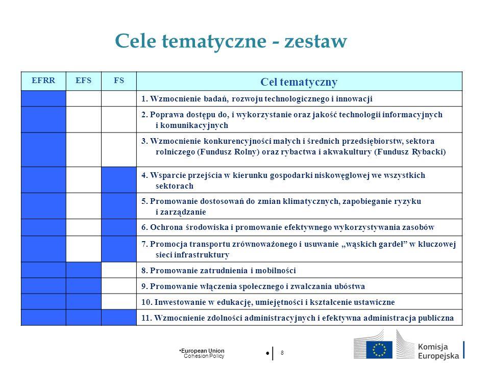 European Union Cohesion Policy 8 Cele tematyczne - zestaw EFRREFSFS Cel tematyczny 1. Wzmocnienie badań, rozwoju technologicznego i innowacji 2. Popra