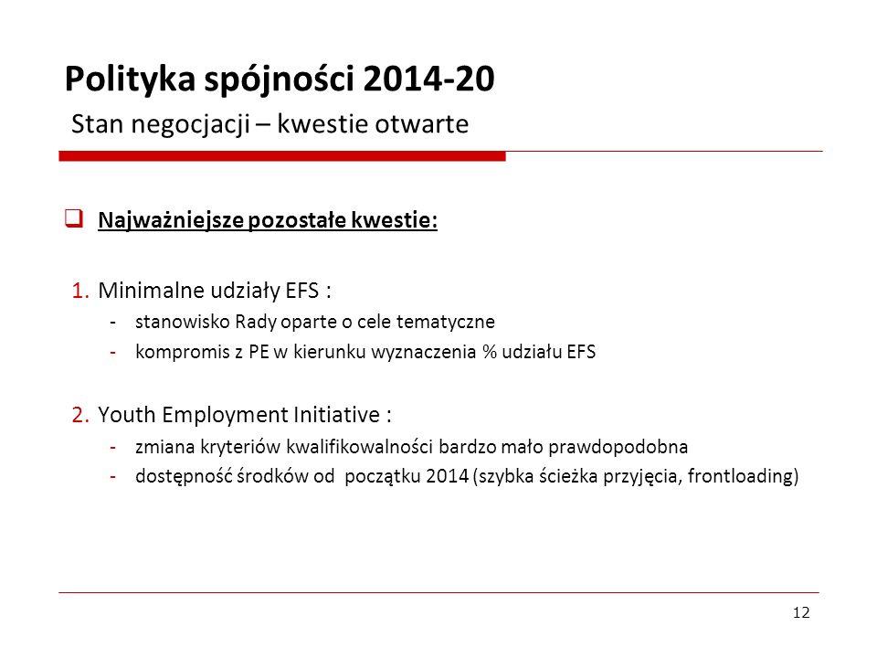 Najważniejsze pozostałe kwestie: 1.Minimalne udziały EFS : - stanowisko Rady oparte o cele tematyczne -kompromis z PE w kierunku wyznaczenia % udziału
