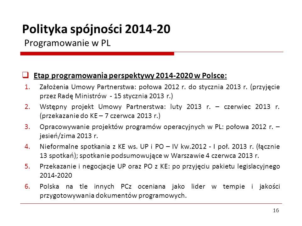 Etap programowania perspektywy 2014-2020 w Polsce: 1.Założenia Umowy Partnerstwa: połowa 2012 r. do stycznia 2013 r. (przyjęcie przez Radę Ministrów -