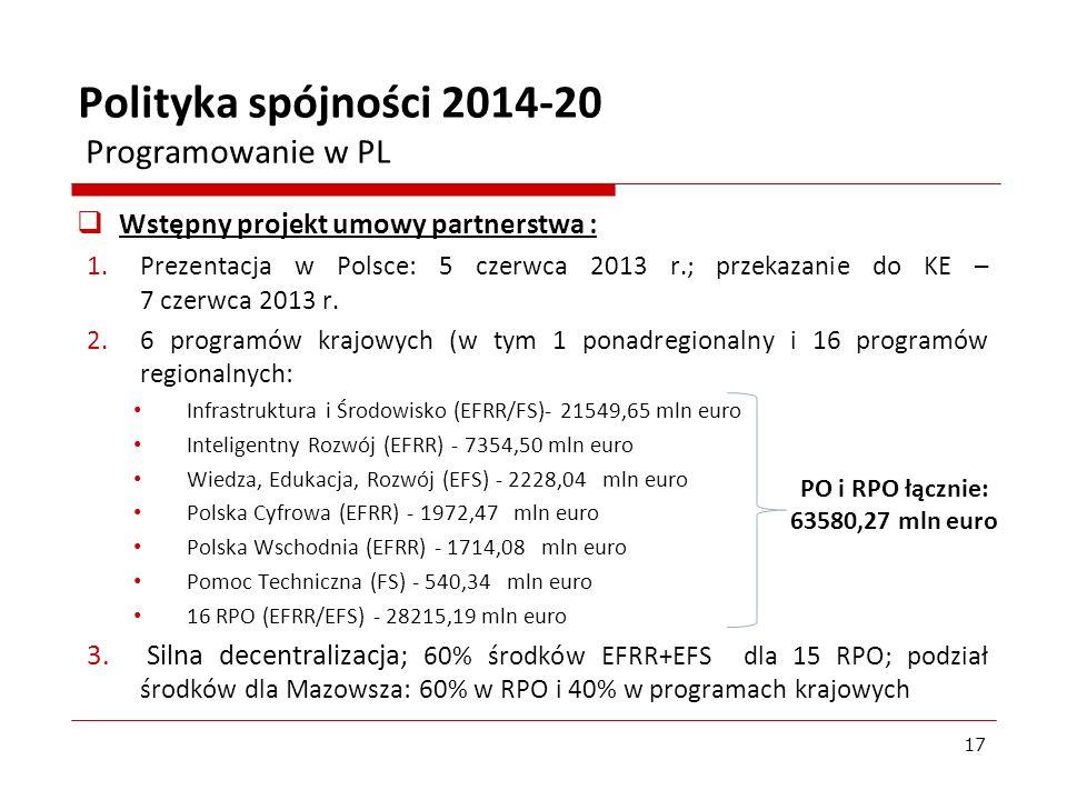 Wstępny projekt umowy partnerstwa : 1.Prezentacja w Polsce: 5 czerwca 2013 r.; przekazanie do KE – 7 czerwca 2013 r. 2.6 programów krajowych (w tym 1