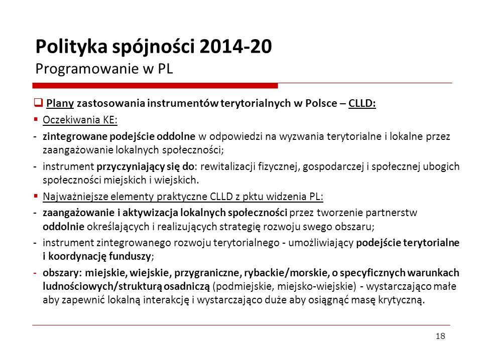 Plany zastosowania instrumentów terytorialnych w Polsce – CLLD: Oczekiwania KE: - zintegrowane podejście oddolne w odpowiedzi na wyzwania terytorialne