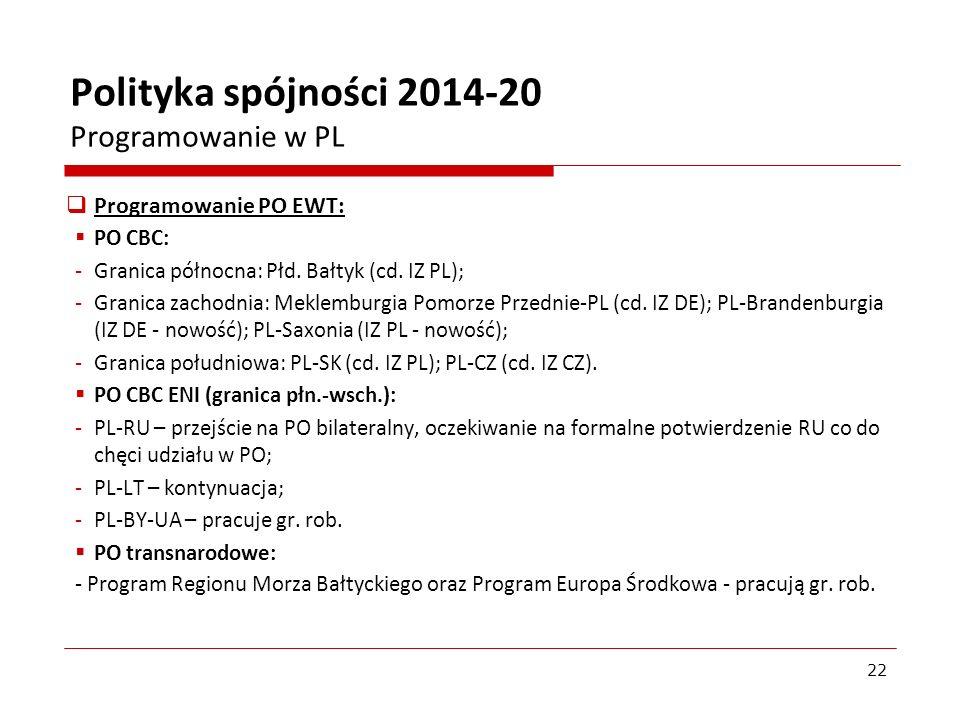 Programowanie PO EWT: PO CBC: -Granica północna: Płd. Bałtyk (cd. IZ PL); -Granica zachodnia: Meklemburgia Pomorze Przednie-PL (cd. IZ DE); PL-Branden