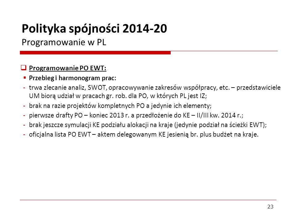 Programowanie PO EWT: Przebieg i harmonogram prac: -trwa zlecanie analiz, SWOT, opracowywanie zakresów współpracy, etc. – przedstawiciele UM biorą udz