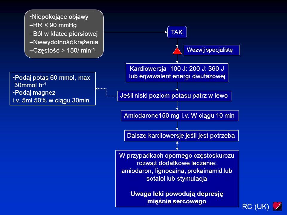 RC (UK) Niepokojące objawy –RR < 90 mmHg –Ból w klatce piersiowej –Niewydolność krążenia –Częstość > 150/ min -1 TAK Wezwij specjalistę Kardiowersja 100 J: 200 J: 360 J lub eqwiwalent energi dwufazowej Amiodarone150 mg i.v.