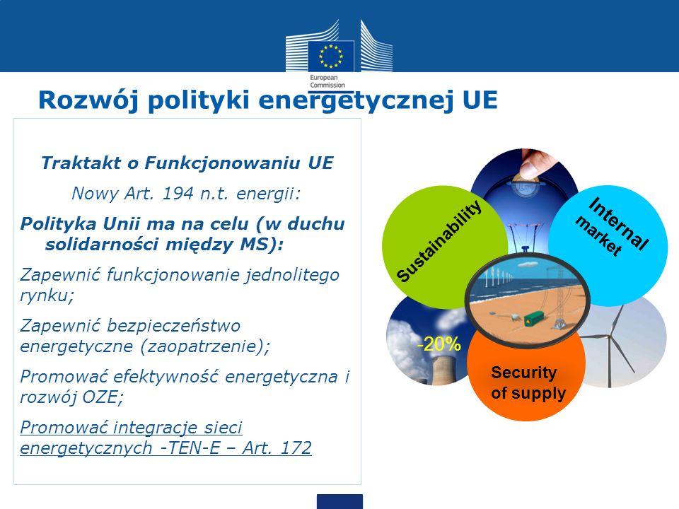 Traktakt o Funkcjonowaniu UE Nowy Art. 194 n.t. energii: Polityka Unii ma na celu (w duchu solidarności między MS): Zapewnić funkcjonowanie jednoliteg