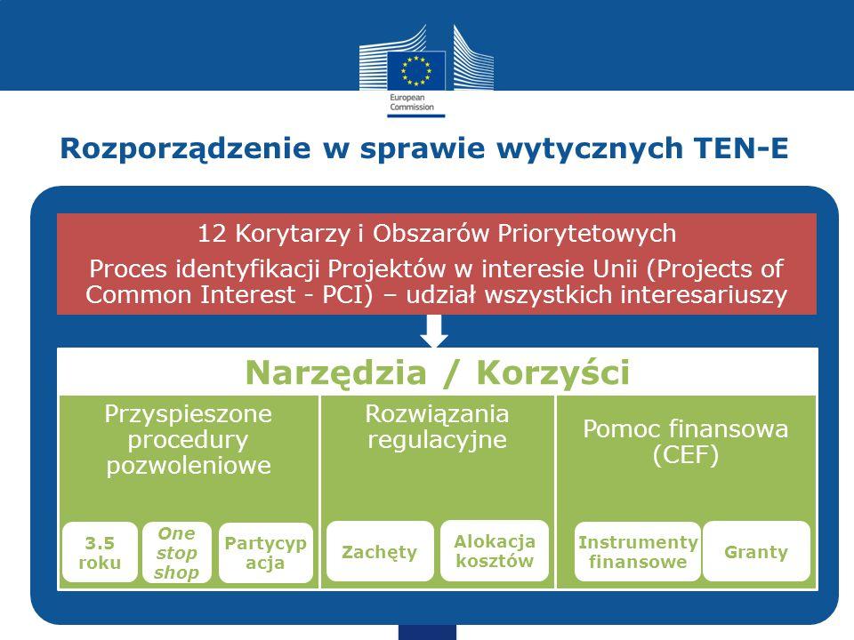 Rozporządzenie w sprawie wytycznych TEN-E 12 Korytarzy i Obszarów Priorytetowych Proces identyfikacji Projektów w interesie Unii (Projects of Common I
