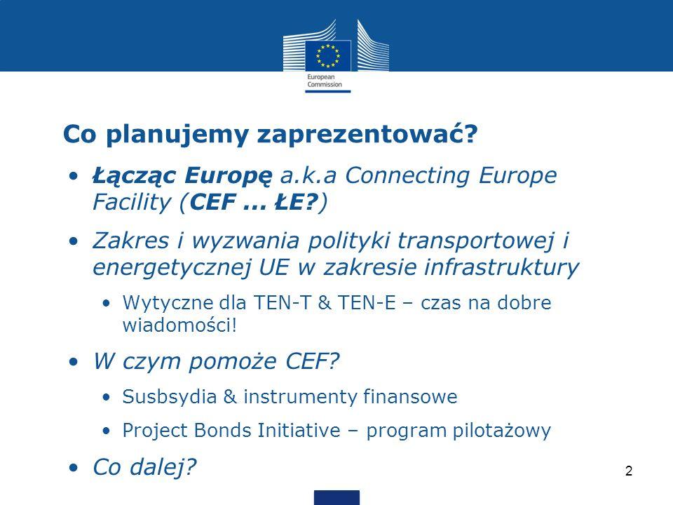 Infrastrukturalny pakiet legislacyjny (10/2011)Nowoczesna struktura nowoczesnego budżetu Łącząc Europę Projekt rozporządzenia Wytyczne Transport Wytyczne Energia Wytyczne Telecom Definicja priorytetów UE do 2020, 2030, 2050 Ramy finansowania 2014-2020