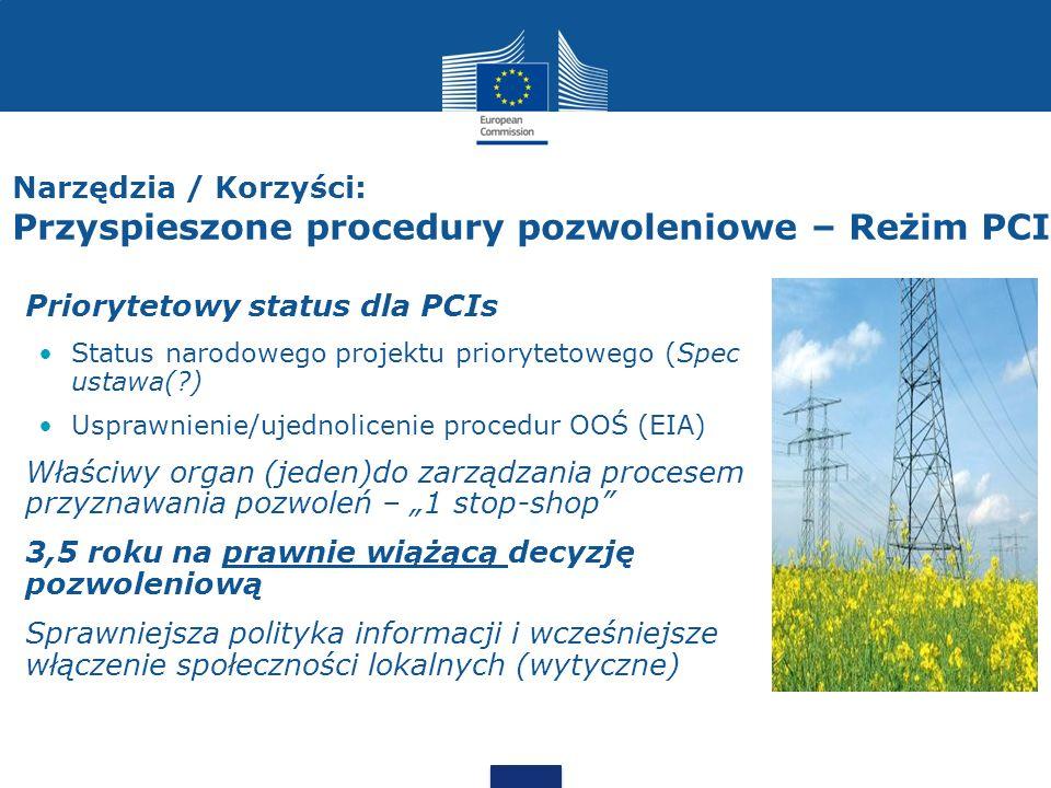 Narzędzia / Korzyści: Przyspieszone procedury pozwoleniowe – Reżim PCI Priorytetowy status dla PCIs Status narodowego projektu priorytetowego (Spec us