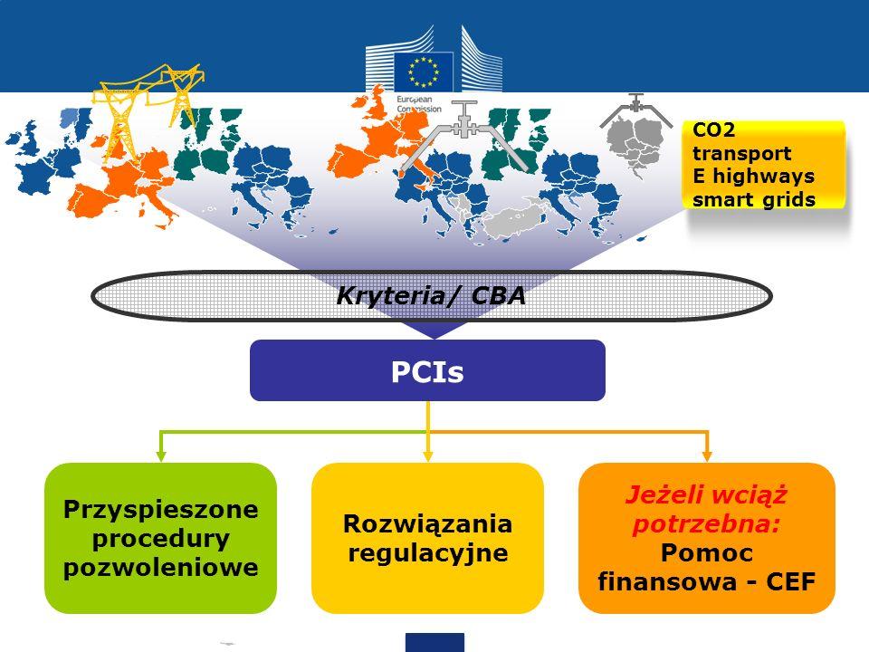 CO2 transport E highways smart grids PCIs Przyspieszone procedury pozwoleniowe Rozwiązania regulacyjne Jeżeli wciąż potrzebna: Pomoc finansowa - CEF K