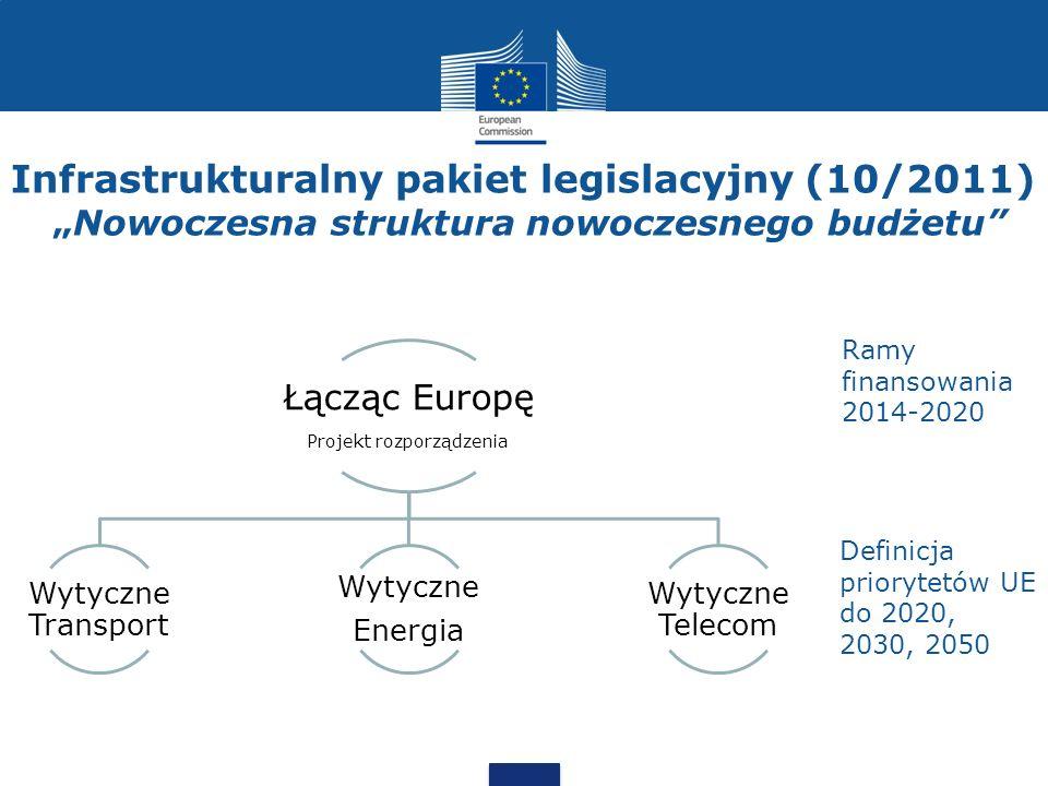Infrastrukturalny pakiet legislacyjny (10/2011)Nowoczesna struktura nowoczesnego budżetu Łącząc Europę Projekt rozporządzenia Wytyczne Transport Wytyc