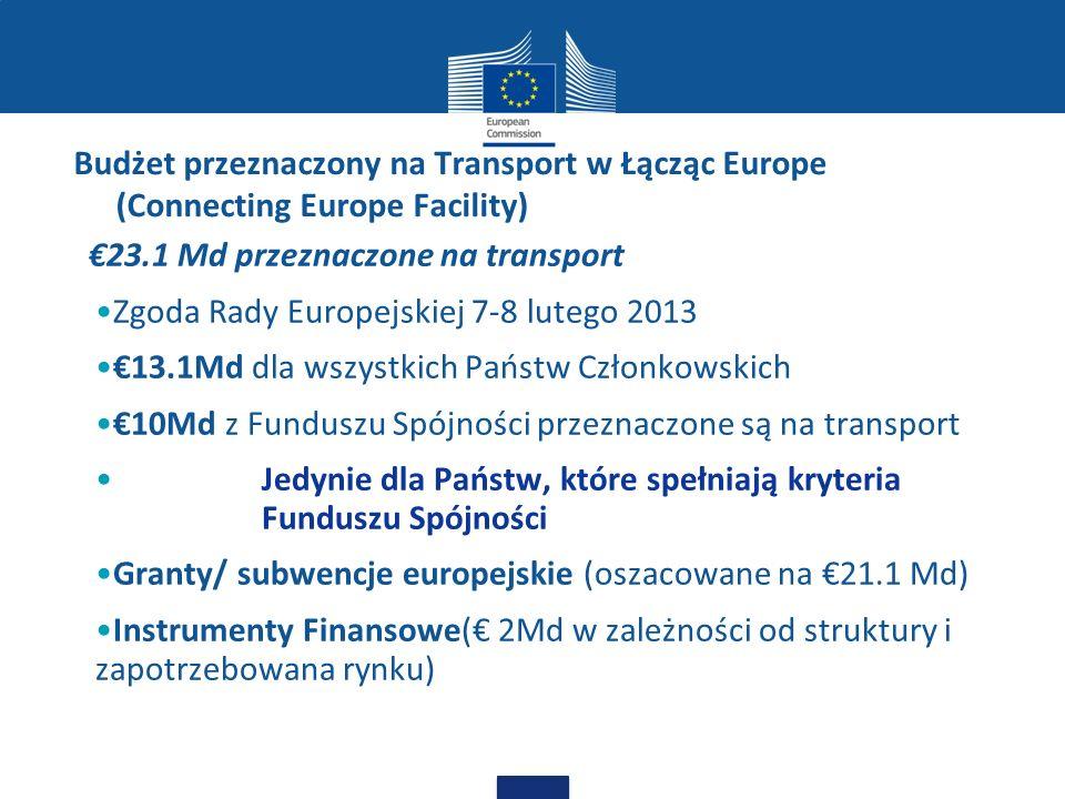 Budżet przeznaczony na Transport w Łącząc Europe (Connecting Europe Facility) 23.1 Md przeznaczone na transport Zgoda Rady Europejskiej 7-8 lutego 201