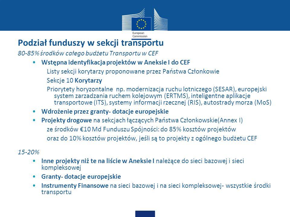 Podział funduszy w sekcji transportu 80-85% środków całego budżetu Transportu w CEF Wstępna identyfikacja projektów w Aneksie I do CEF Listy sekcji ko