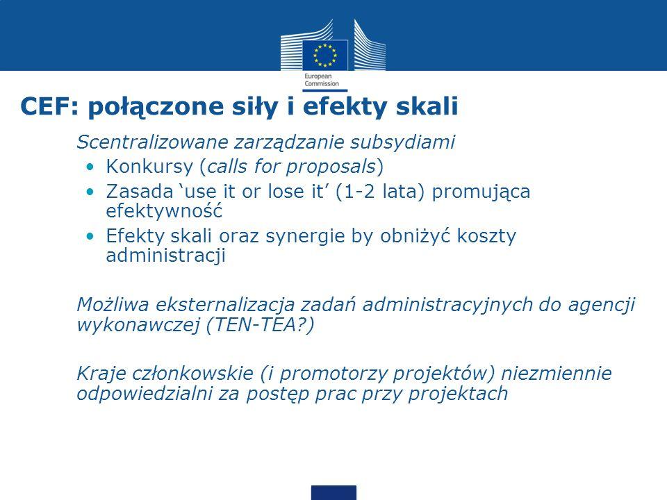 CEF: połączone siły i efekty skali Scentralizowane zarządzanie subsydiami Konkursy (calls for proposals) Zasada use it or lose it (1-2 lata) promująca