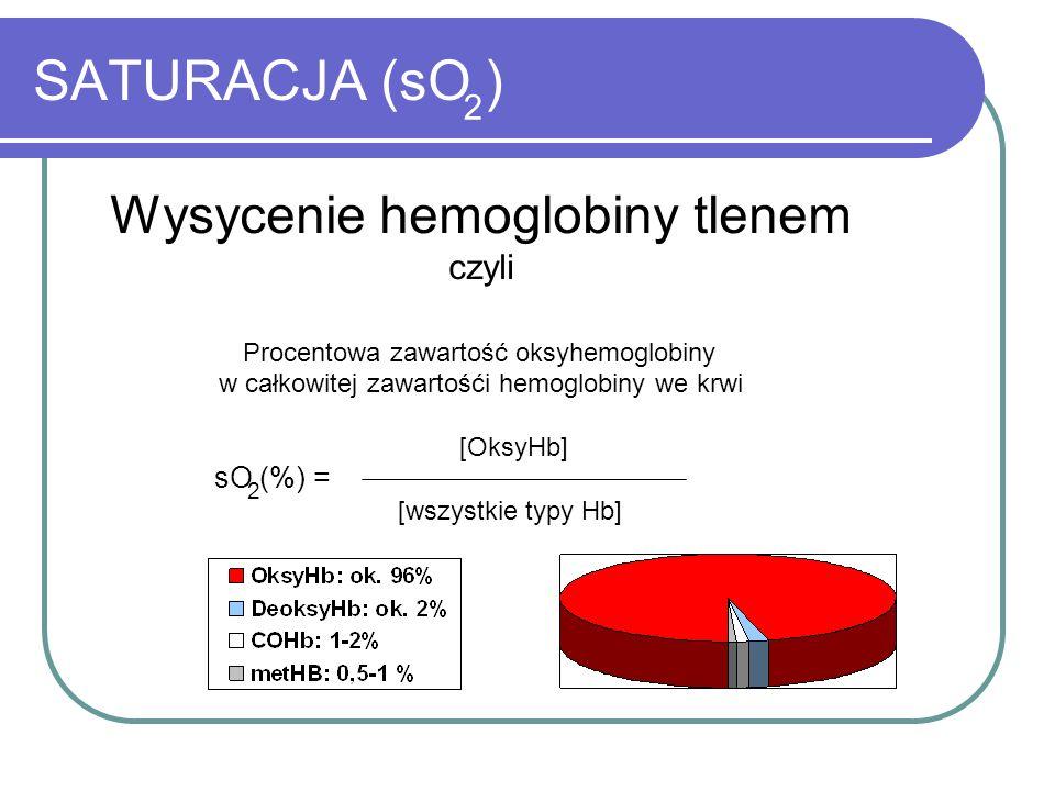 SATURACJA (sO ) Wysycenie hemoglobiny tlenem czyli Procentowa zawartość oksyhemoglobiny w całkowitej zawartośći hemoglobiny we krwi [OksyHb] [wszystki