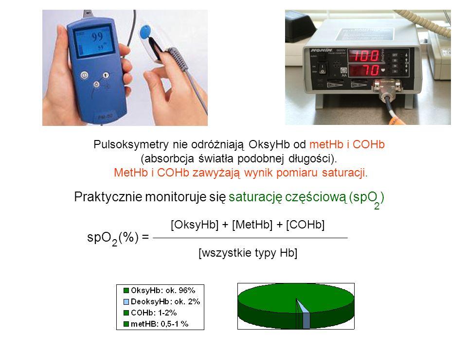 Pulsoksymetry nie odróżniają OksyHb od metHb i COHb (absorbcja światła podobnej długości). MetHb i COHb zawyżają wynik pomiaru saturacji. [OksyHb] + [