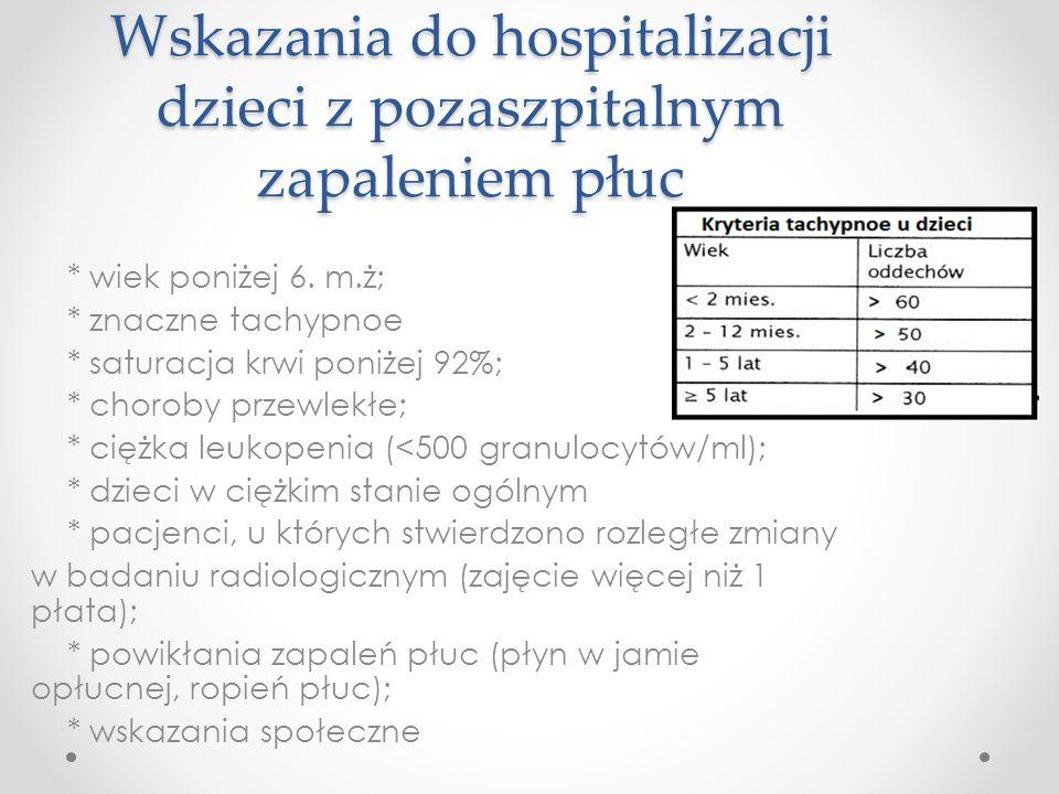 Wskazania do hospitalizacji dzieci z pozaszpitalnym zapaleniem płuc * wiek poniżej 6. m.ż; * znaczne tachypnoe * saturacja krwi poniżej 92%; * choroby