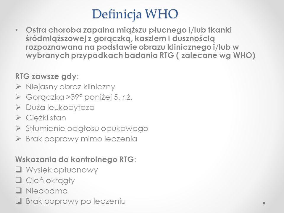 Podziały Pozaszpitalne/szpitalne (gł.S.