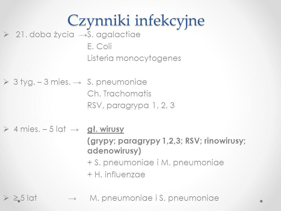 Czynniki infekcyjne 21. doba życia S. agalactiae E. Coli Listeria monocytogenes 3 tyg. – 3 mies. S. pneumoniae Ch. Trachomatis RSV, paragrypa 1, 2, 3