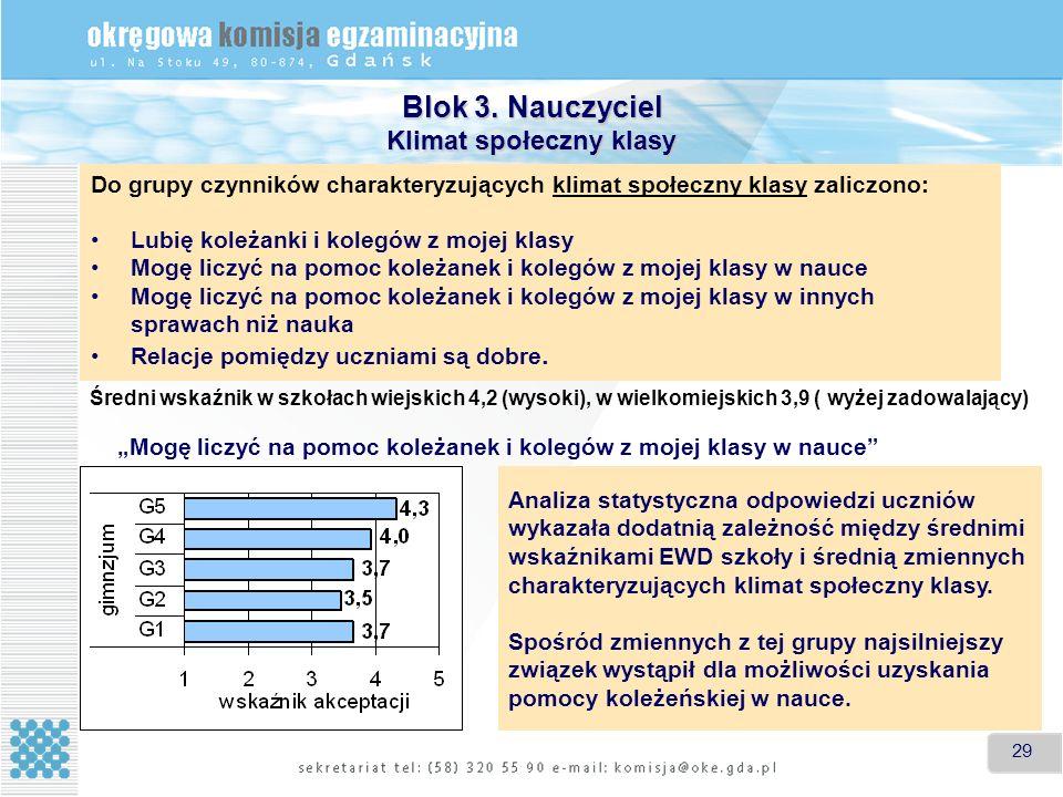 29 Blok 3. Nauczyciel Klimat społeczny klasy Do grupy czynników charakteryzujących klimat społeczny klasy zaliczono: Lubię koleżanki i kolegów z mojej