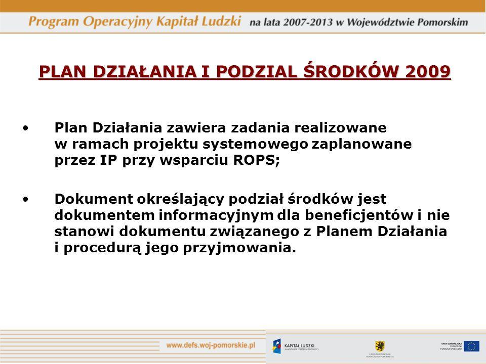 PLAN DZIAŁANIA I PODZIAL ŚRODKÓW 2009 Plan Działania zawiera zadania realizowane w ramach projektu systemowego zaplanowane przez IP przy wsparciu ROPS