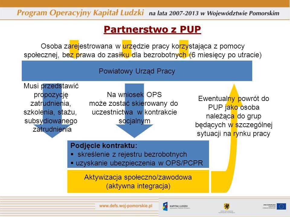 Partnerstwo z PUP Powiatowy Urząd Pracy Musi przedstawić propozycję zatrudnienia, szkolenia, stażu, subsydiowanego zatrudnienia Na wniosek OPS może zo