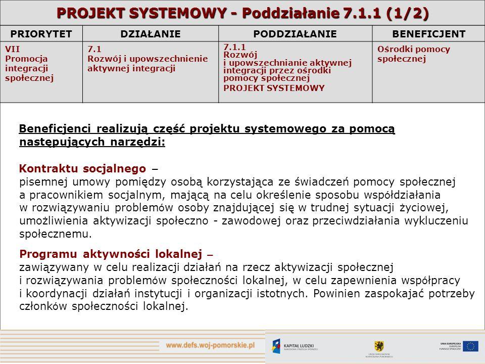 PRIORYTETDZIAŁANIE PODDZIAŁANIEBENEFICJENT VII Promocja integracji społecznej 7.1 Rozwój i upowszechnienie aktywnej integracji 7.1.1 Rozwój i upowszec