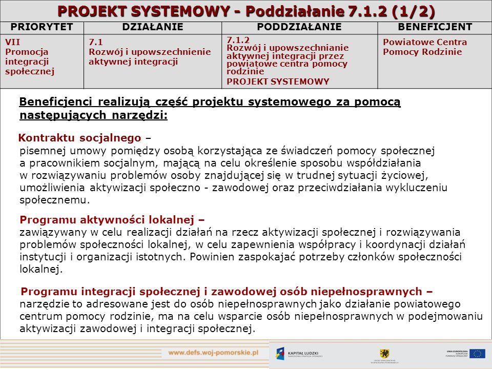PRIORYTETDZIAŁANIE PODDZIAŁANIEBENEFICJENT VII Promocja integracji społecznej 7.1 Rozwój i upowszechnienie aktywnej integracji 7.1.2 Rozwój i upowszec