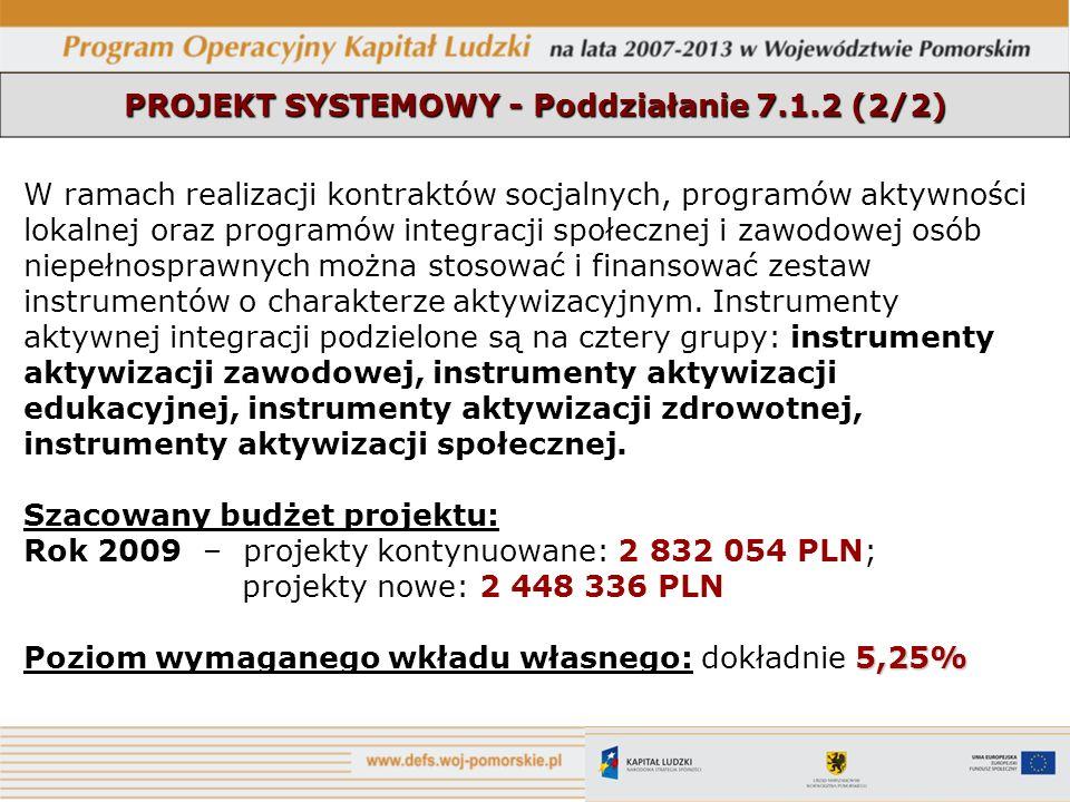 PROJEKT SYSTEMOWY - Poddziałanie 7.1.2 (2/2) W ramach realizacji kontraktów socjalnych, programów aktywności lokalnej oraz programów integracji społec