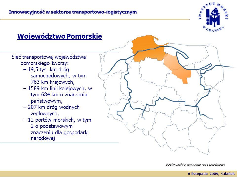 6 listopada 2009, Gdańsk Innowacyjność w sektorze transportowo-logistycznym DEVELOPMENT FACTORS OF THE REGION Sieć transportową województwa pomorskieg