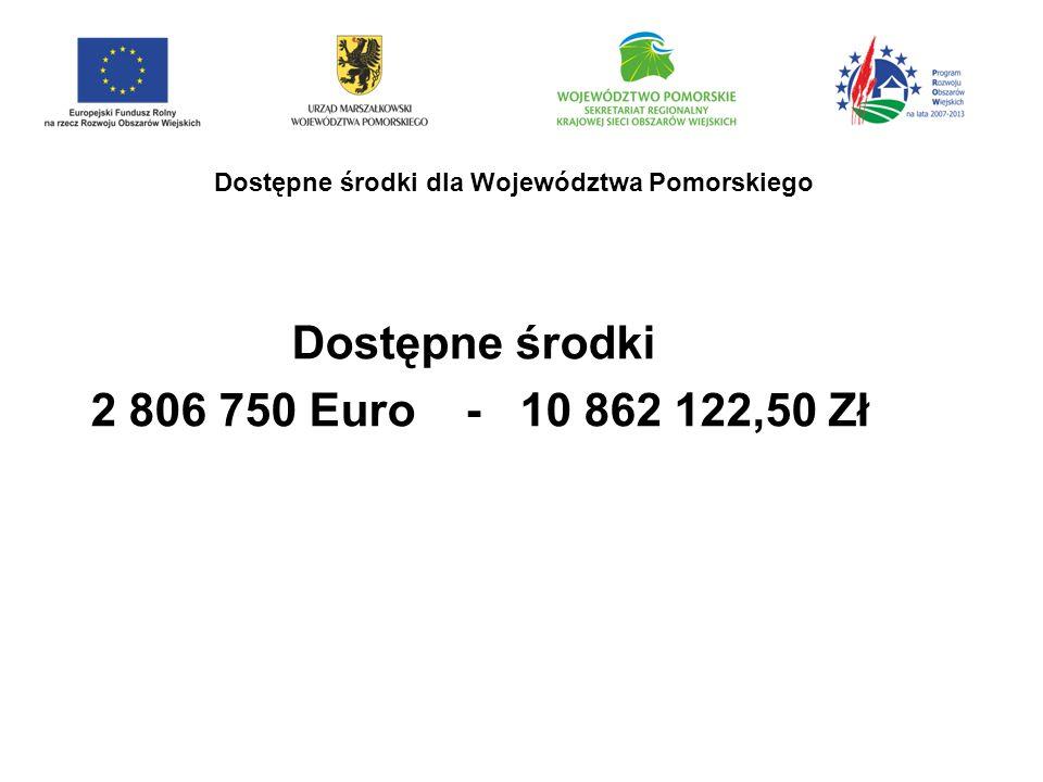 Dostępne środki dla Województwa Pomorskiego Dostępne środki 2 806 750 Euro - 10 862 122,50 Zł