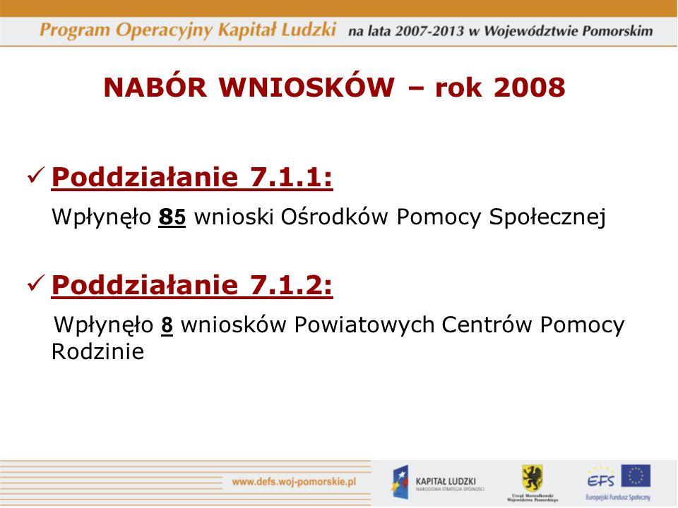 NABÓR WNIOSKÓW – rok 2008 Poddziałanie 7.1.1: Wpłynęło 8 5 wniosk i Ośrodków Pomocy Społecznej Poddziałanie 7.1.2: Wpłynęło 8 wniosków Powiatowych Centrów Pomocy Rodzinie