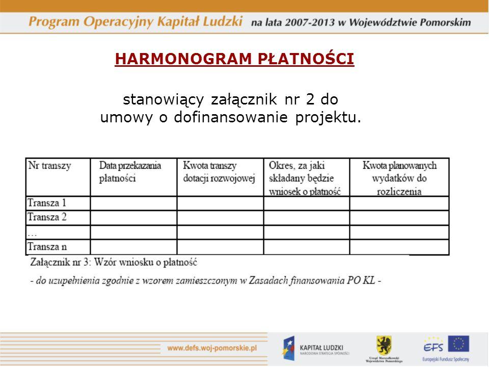 stanowiący załącznik nr 2 do umowy o dofinansowanie projektu. HARMONOGRAM PŁATNOŚCI