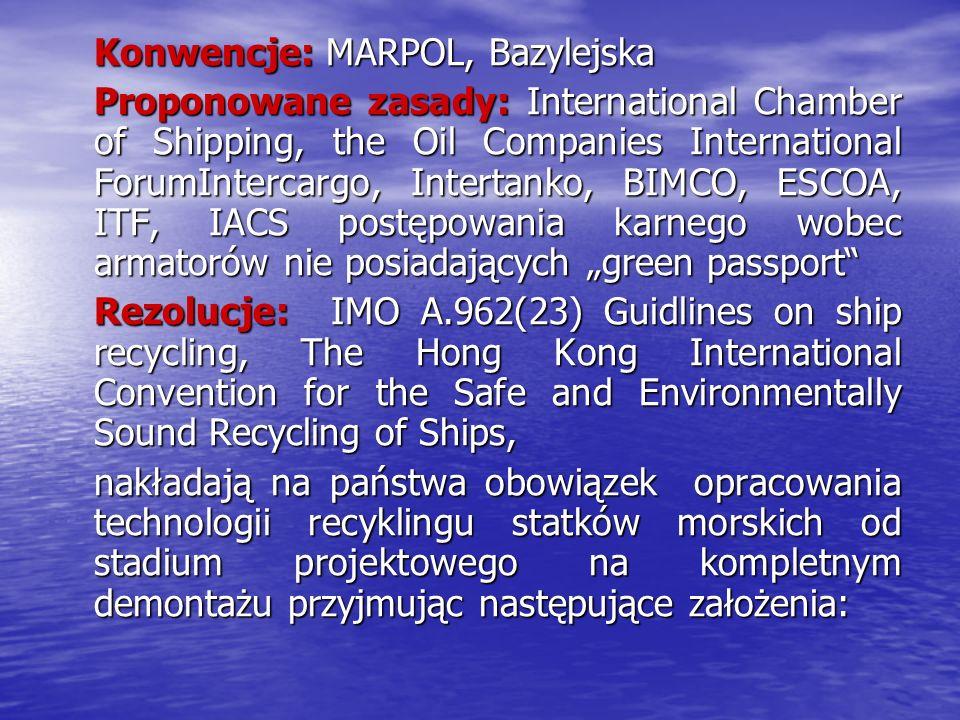 Konwencje: MARPOL, Bazylejska Proponowane zasady: International Chamber of Shipping, the Oil Companies International ForumIntercargo, Intertanko, BIMC