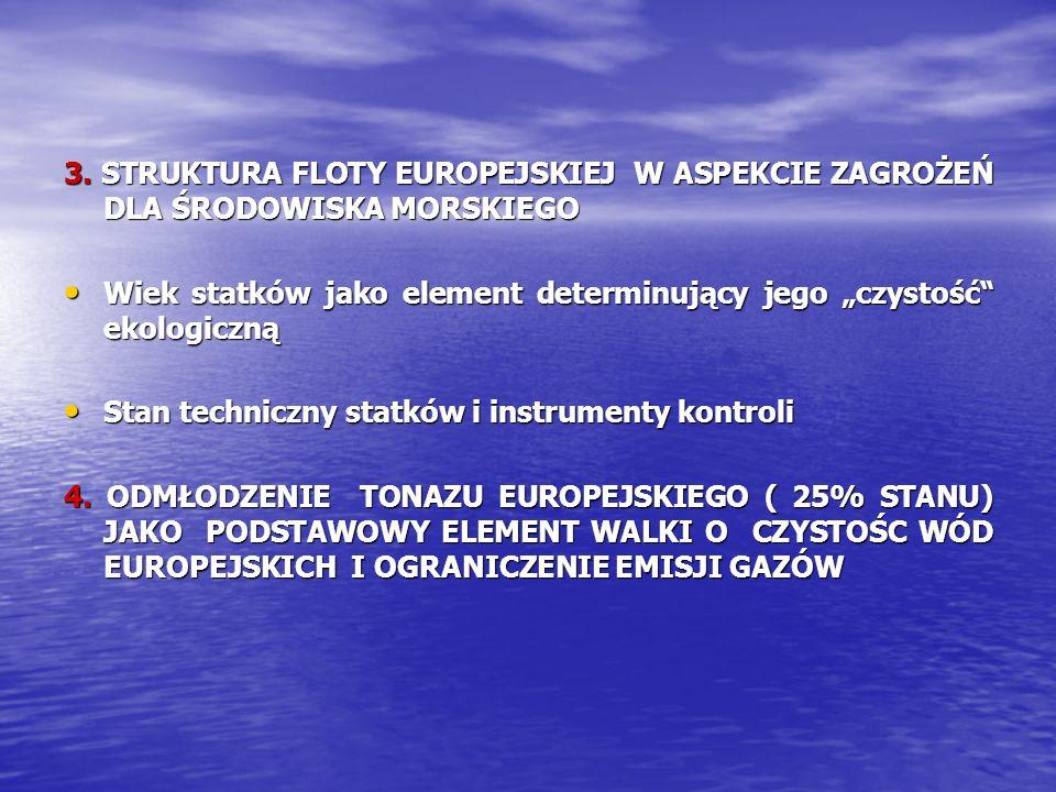 3. STRUKTURA FLOTY EUROPEJSKIEJ W ASPEKCIE ZAGROŻEŃ DLA ŚRODOWISKA MORSKIEGO Wiek statków jako element determinujący jego czystość ekologiczną Wiek st