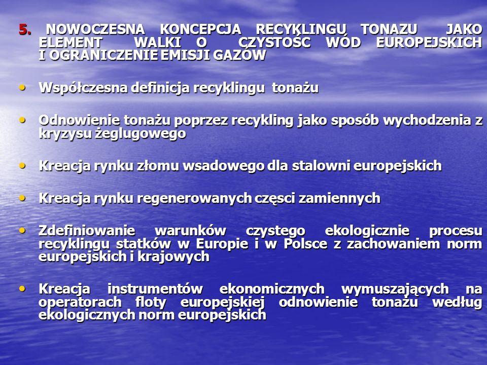 5. NOWOCZESNA KONCEPCJA RECYKLINGU TONAZU JAKO ELEMENT WALKI O CZYSTOŚC WÓD EUROPEJSKICH I OGRANICZENIE EMISJI GAZÓW Współczesna definicja recyklingu