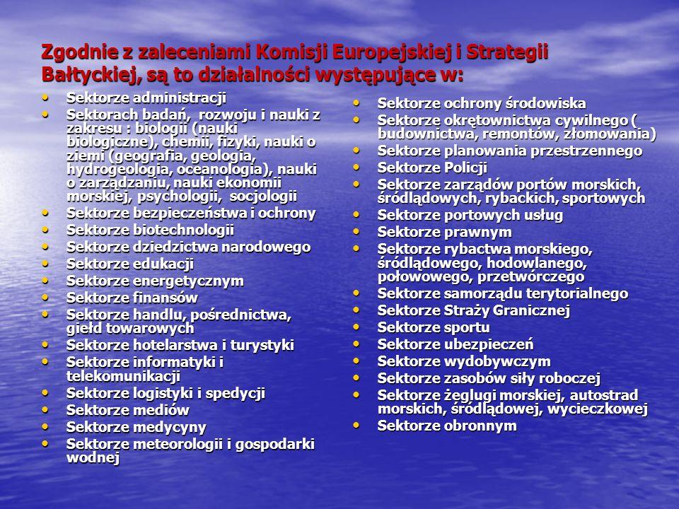 Zgodnie z zaleceniami Komisji Europejskiej i Strategii Bałtyckiej, są to działalności występujące w: Sektorze administracji Sektorze administracji Sek