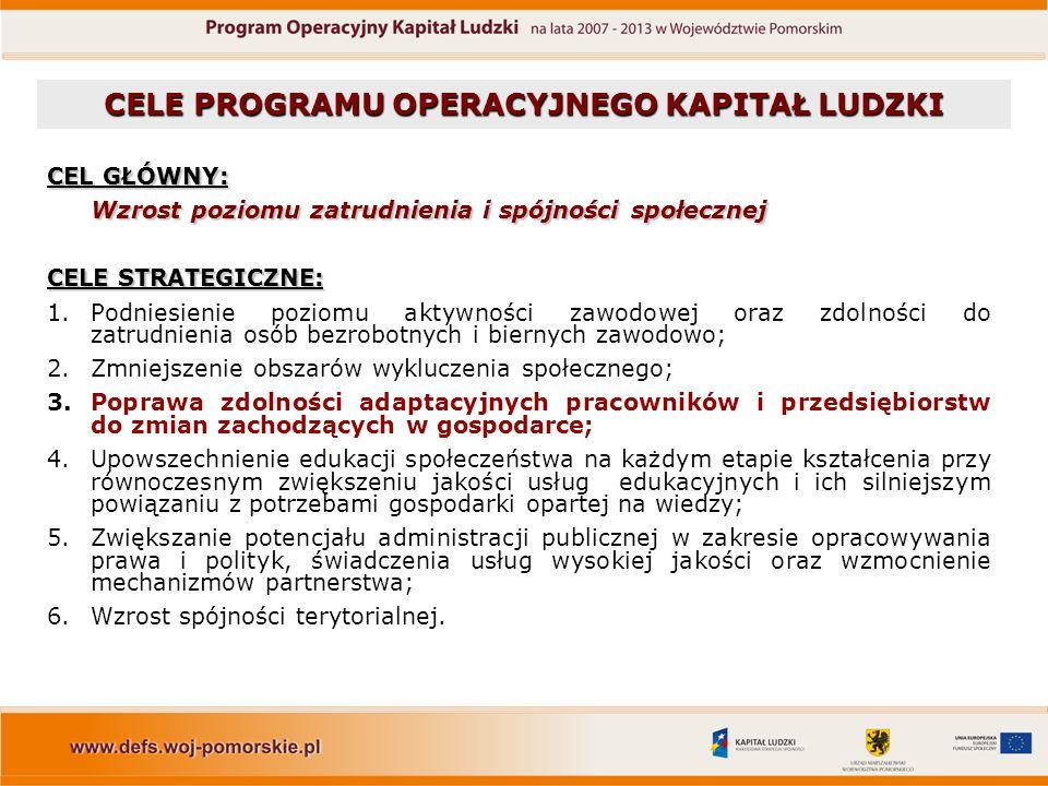 Poddziałanie 8.1.2 KONKURS II (zamknięty) - na wsparcie partnerstw gospodarczych i procesów restrukturyzacyjnych - Kryteria dostępu (obligatoryjne): Grupę docelową w projekcie stanowią w 100% osoby posiadające miejsce zamieszkania (w rozumieniu przepisów Kodeksu Cywilnego) na terenie województwa pomorskiego i/lub podmioty posiadające siedzibę lub wyodrębnioną formalnie jednostkę na jego terenie.