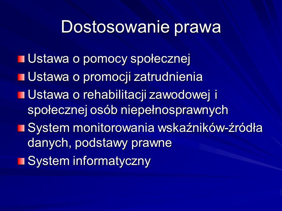 Dostosowanie prawa Ustawa o pomocy społecznej Ustawa o promocji zatrudnienia Ustawa o rehabilitacji zawodowej i społecznej osób niepełnosprawnych System monitorowania wskaźników-źródła danych, podstawy prawne System informatyczny