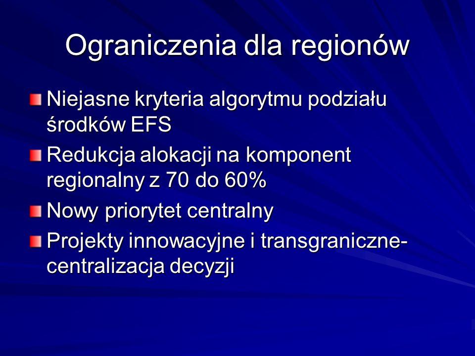 Ograniczenia dla regionów Niejasne kryteria algorytmu podziału środków EFS Redukcja alokacji na komponent regionalny z 70 do 60% Nowy priorytet centralny Projekty innowacyjne i transgraniczne- centralizacja decyzji